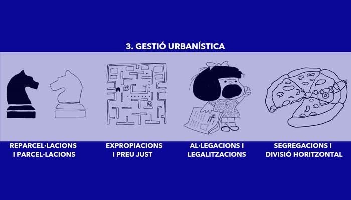 Urbanisme i Arquitectura - Susana Guillermo Escriche